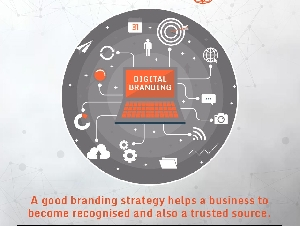 9and9 the top Digital Marketing Company in Hyderabad utilizes chatbots improving the performance of the webpage.