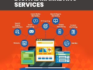 Digital Marketing Services In Hyderabad 9and9