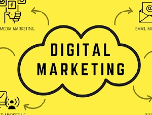 Digital Marketing Services in Madhapur